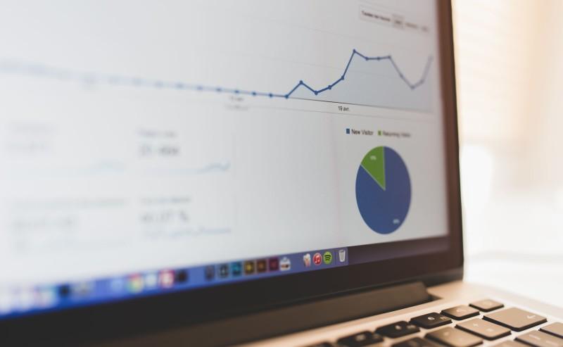 Analysis & Monitoring