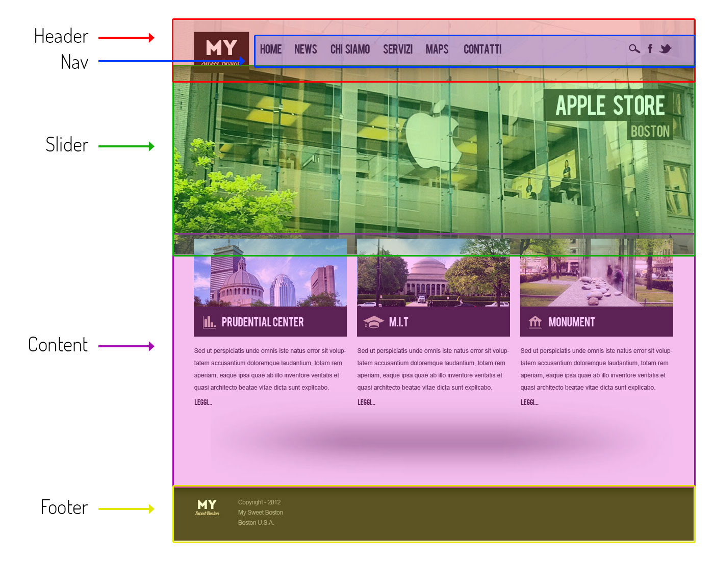 Come costruire un sito web da photoshop al codice html5 e for Sito di design