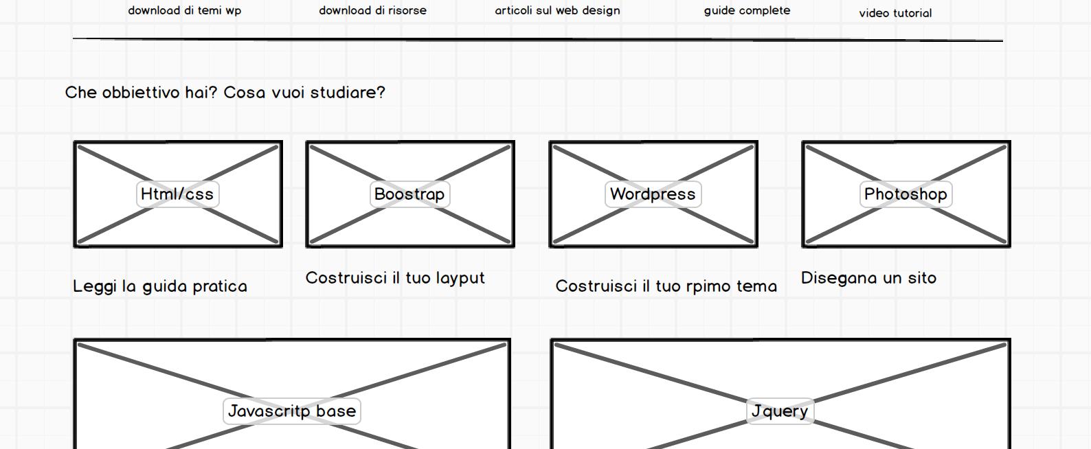 Progettare una user experience efficace marchetti design for Design sito